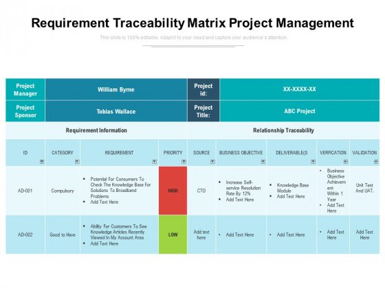 Requirement Traceability Matrix Project Management Ppt PowerPoint Presentation File Ideas PDF