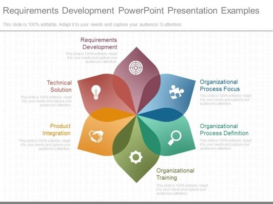 Requirements Development Powerpoint Presentation Examples