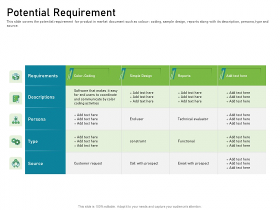 Requirements Governance Plan Potential Requirement Slides PDF