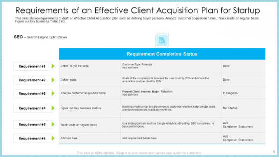 Requirements Of An Effective Client Acquisition Plan For Startup Graphics PDF