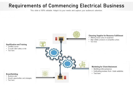 Requirements Of Commencing Electrical Business Ppt PowerPoint Presentation Gallery Inspiration PDF