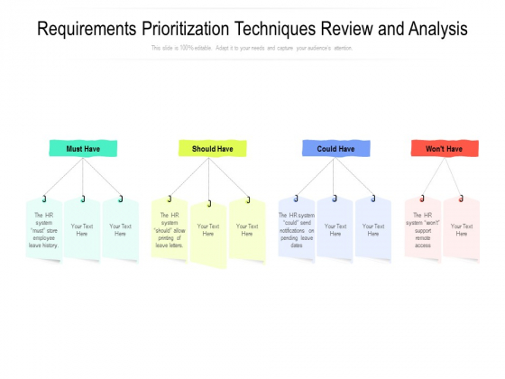 Requirements Prioritization Techniques Review And Analysis Ppt PowerPoint Presentation Layouts Inspiration PDF