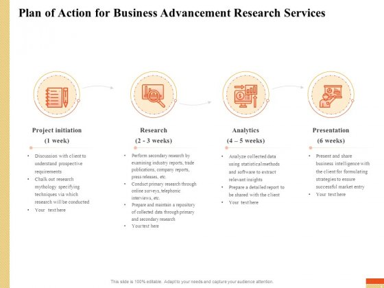 Research Advancement Services Plan Of Action For Business Advancement Research Services Portrait PDF