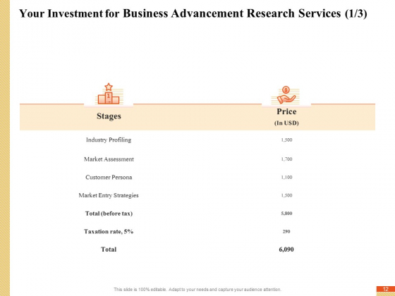 Research_Advancement_Services_Proposal_Ppt_PowerPoint_Presentation_Complete_Deck_With_Slides_Slide_12