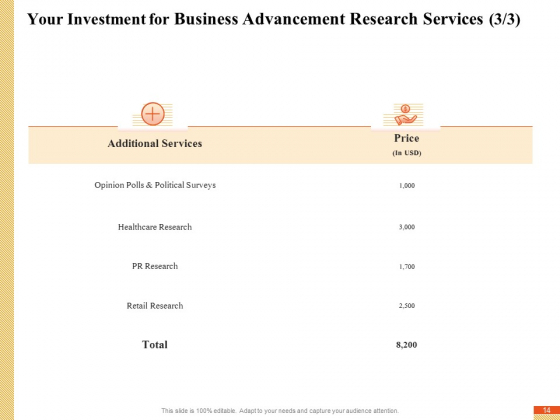 Research_Advancement_Services_Proposal_Ppt_PowerPoint_Presentation_Complete_Deck_With_Slides_Slide_14
