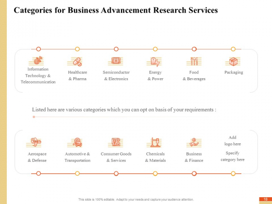 Research_Advancement_Services_Proposal_Ppt_PowerPoint_Presentation_Complete_Deck_With_Slides_Slide_18