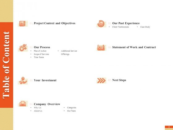 Research_Advancement_Services_Proposal_Ppt_PowerPoint_Presentation_Complete_Deck_With_Slides_Slide_3