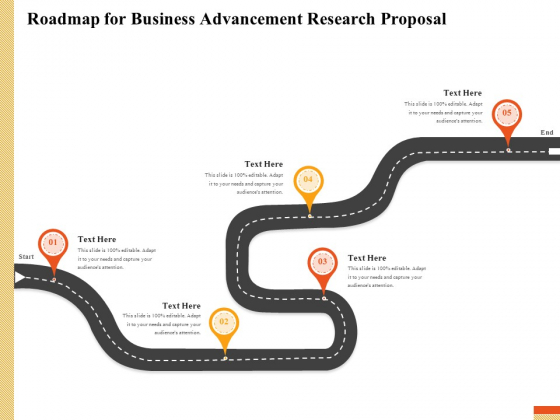 Research Advancement Services Roadmap For Business Advancement Research Proposal Background PDF