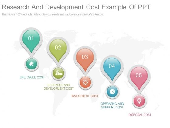 Research And Development Cost Example Of Ppt