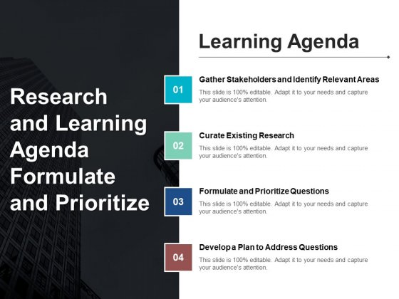 Research And Learning Agenda Formulate And Prioritize Ppt PowerPoint Presentation Slides Ideas