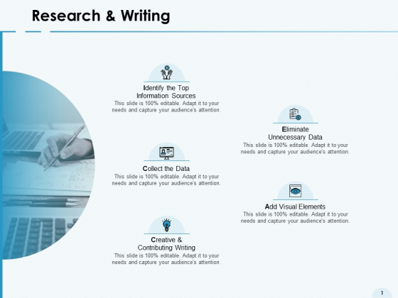 Research And Writing Visual Elements Ppt PowerPoint Presentation Infographics Files