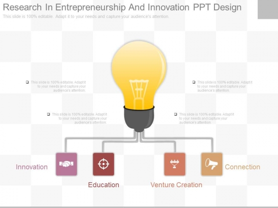 Research In Entrepreneurship And Innovation Ppt Design