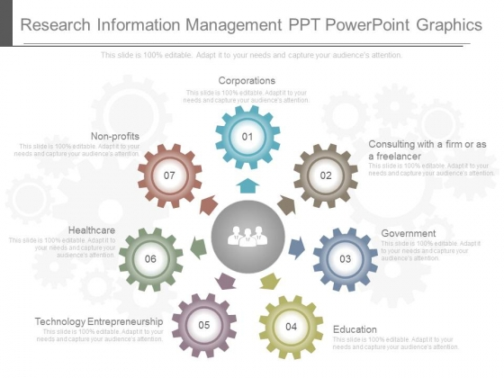 Research Information Management Ppt Powerpoint Graphics