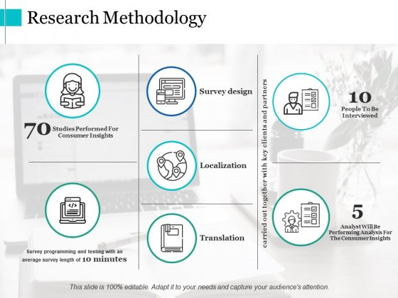 Research Methodology Ppt PowerPoint Presentation File Introduction