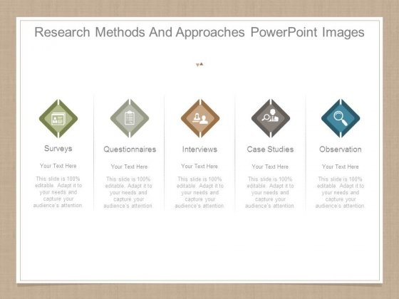 Research Methods And Approaches Powerpoint Images
