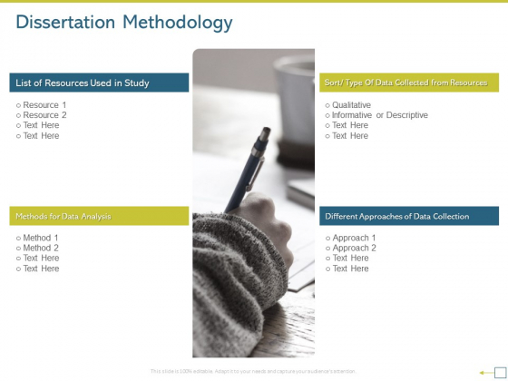 Research Proposal For A Dissertation Or Thesis Dissertation Methodology Ideas PDF