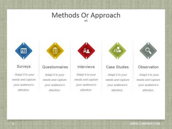 Research_Proposal_Steps_Ppt_PowerPoint_Presentation_Complete_Deck_With_Slides_Slide_6