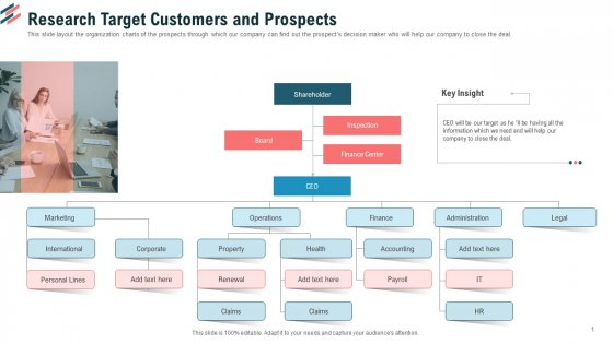 Research Target Customers And Prospects Ppt Gallery Structure PDF