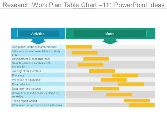 Research Work Plan Table Chart  Powerpoint Ideas  Powerpoint