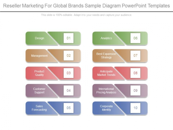 Reseller Marketing For Global Brands Sample Diagram Powerpoint Templates