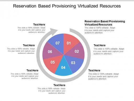 Reservation Based Provisioning Virtualized Resources Ppt PowerPoint Presentation Layouts Templates Cpb Pdf
