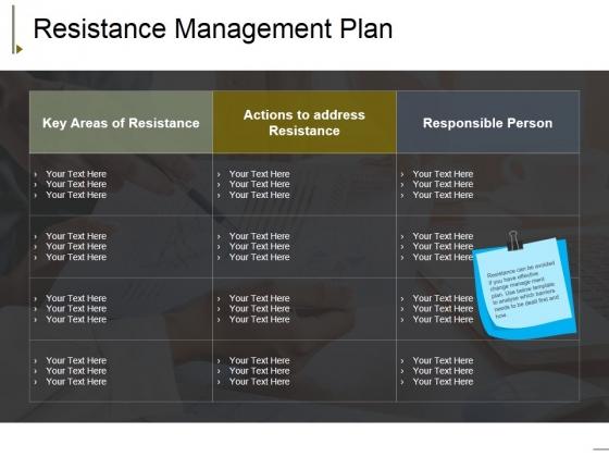 resistance management plan ppt powerpoint presentation show design