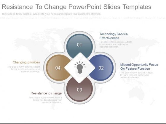 resistance to change powerpoint slides templates powerpoint templates