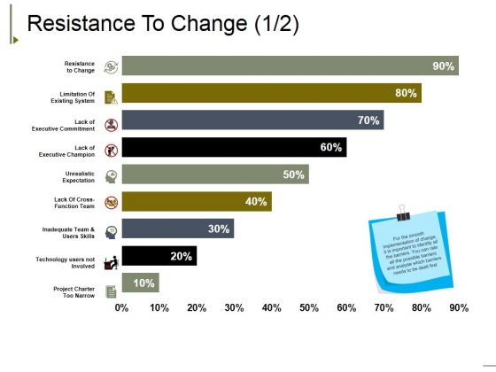 Resistance_To_Change_Template_1_Ppt_PowerPoint_Presentation_Slides_Outline_Slide_1