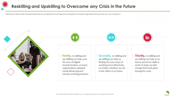 Reskilling And Upskilling To Overcome Any Crisis In The Future Pictures PDF