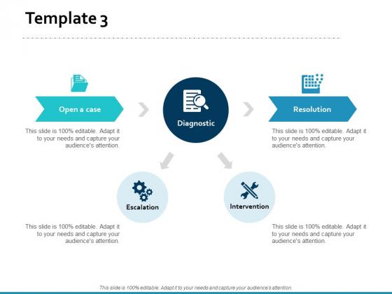 Resolution Ppt PowerPoint Presentation Slides Aids