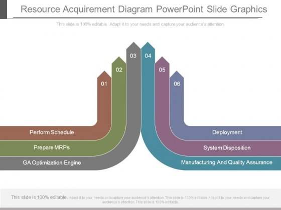 Resource Acquirement Diagram Powerpoint Slide Graphics