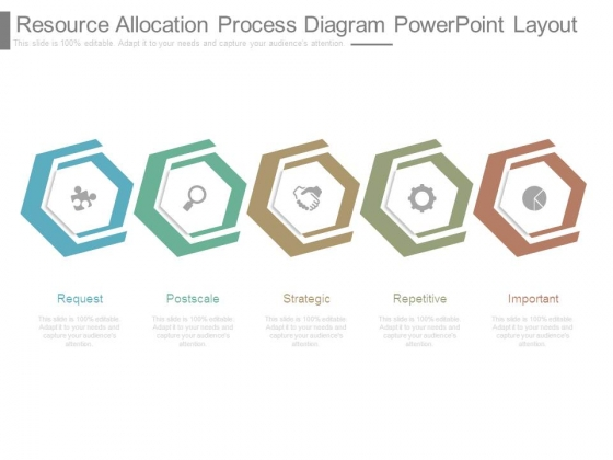 Resource Allocation Process Diagram Powerpoint Layout Powerpoint