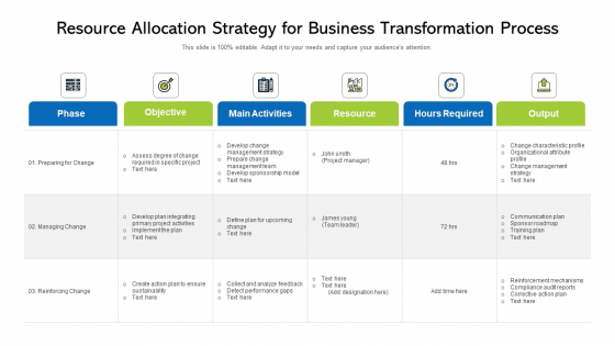 Resource Allocation Strategy For Business Transformation Process Ppt PowerPoint Presentation Gallery Diagrams PDF