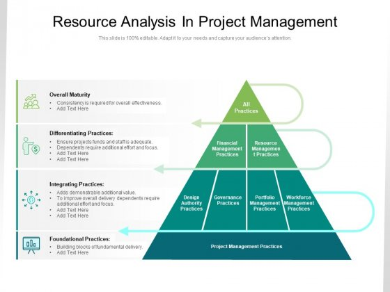 Resource Analysis In Project Management Ppt PowerPoint Presentation Slides Professional PDF