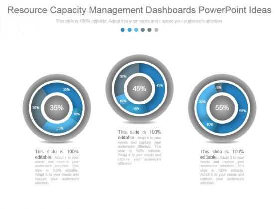 Resource Capacity Management Dashboards Powerpoint Ideas