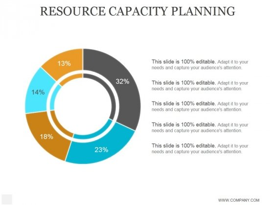 Resource Capacity Planning Ppt PowerPoint Presentation Layouts