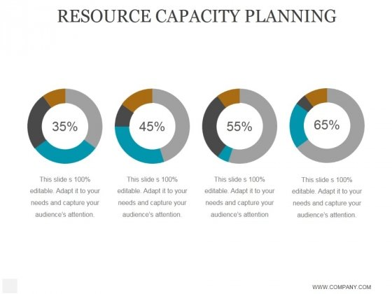 Resource Capacity Planning Template Ppt PowerPoint Presentation Inspiration