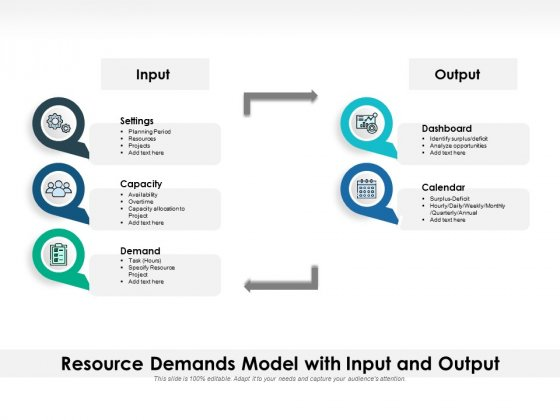 Resource Demands Model With Input And Output Ppt PowerPoint Presentation Icon Layouts PDF