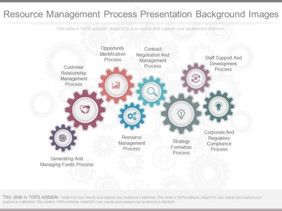 Resource Management Process Presentation Background Images