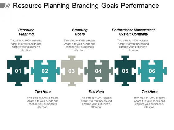 Resource Planning Branding Goals Performance Management System Company Ppt PowerPoint Presentation Infographics Slide