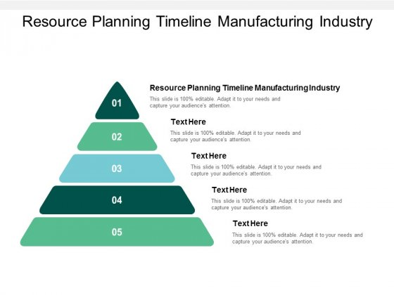 Resource Planning Timeline Manufacturing Industry Ppt PowerPoint Presentation Professional Graphics Pictures Cpb