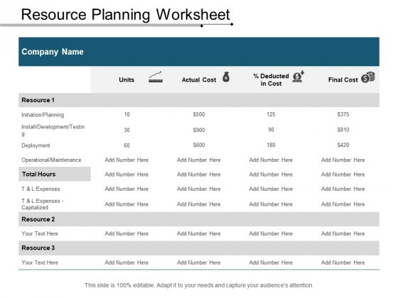 Resource Planning Worksheet Ppt PowerPoint Presentation Gallery Example