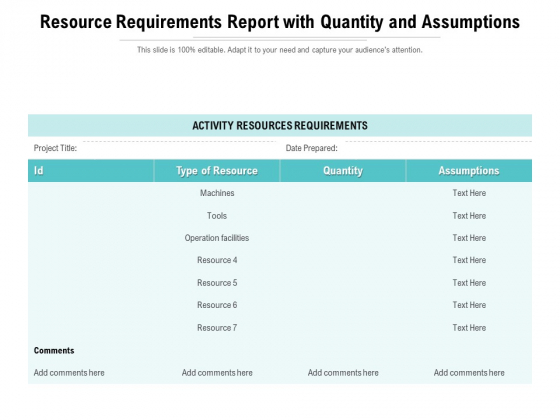 Resource Requirements Report With Quantity And Assumptions Ppt PowerPoint Presentation Ideas Graphics Example PDF