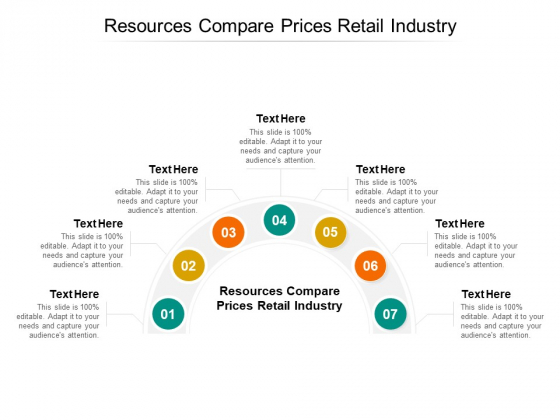Resources Compare Prices Retail Industry Ppt PowerPoint Presentation Professional Diagrams Cpb Pdf