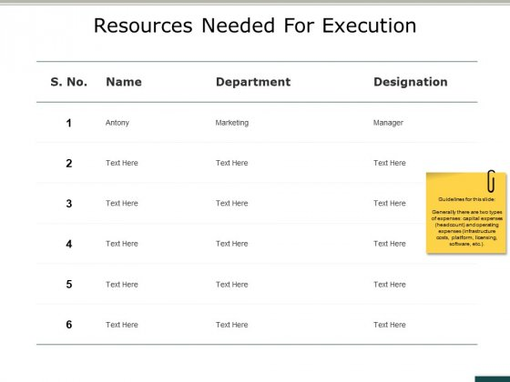 Resources Needed For Execution Ppt PowerPoint Presentation Professional Example