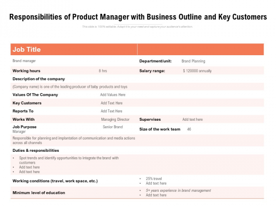 Responsibilities_Of_Product_Manager_With_Business_Outline_And_Key_Customers_Ppt_PowerPoint_Presentation_Outline_Example_Introduction_PDF_Slide_1