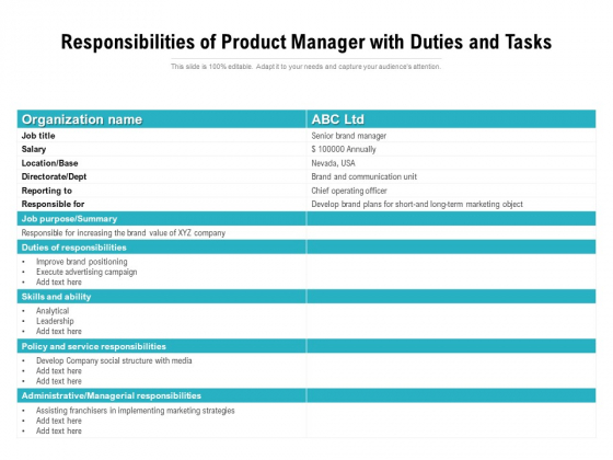Responsibilities Of Product Manager With Duties And Tasks Ppt PowerPoint Presentation Portfolio Graphics PDF