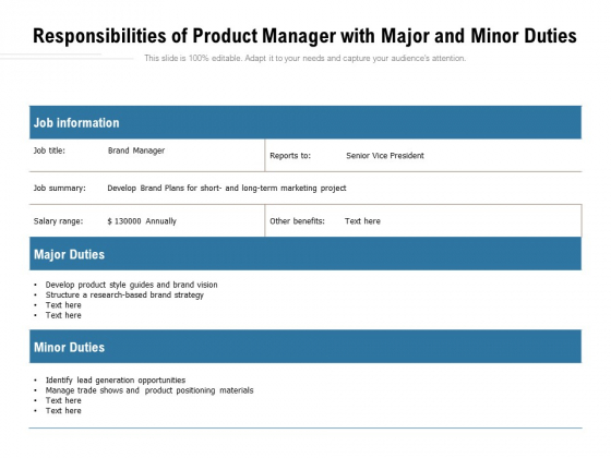 Responsibilities Of Product Manager With Major And Minor Duties Ppt PowerPoint Presentation Summary Ideas PDF