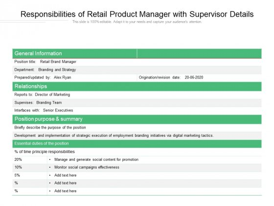 Responsibilities_Of_Retail_Product_Manager_With_Supervisor_Details_Ppt_PowerPoint_Presentation_File_Example_Topics_PDF_Slide_1