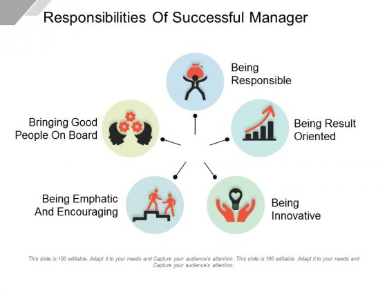 Responsibilities Of Successful Manager Ppt PowerPoint Presentation Outline Clipart